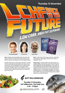 LCHF_Back_Future