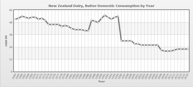 butter-2